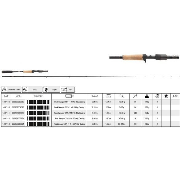 Abu Garcia Rod Rock Sweeper 791+1 XH -140g Casting