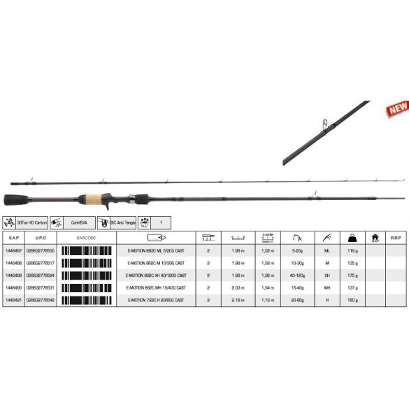 Berkley e-motion 662c xh 40-120g